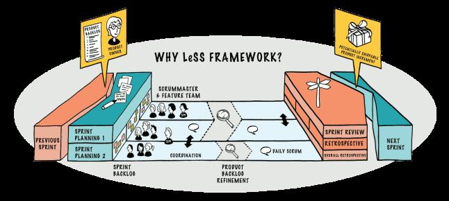 less_framework